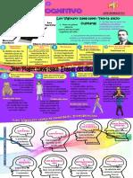 Infografía Actividad 9 2