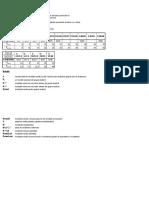 AnalizaRezultateBetonStatistica.xls