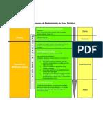 110614.Guia de Mantenimiento.pdf
