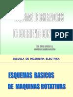 Esquemas de Generadores