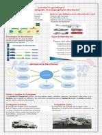 Actividad de Aprendizaje 8 Infografia