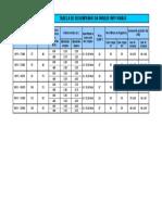 W111 Tabela de Desempenho Das Parede