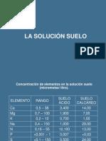 3. Relaciones suelo planta2.pdf