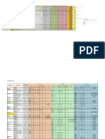 Fault Detection Approaches to Power System