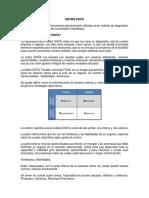 Resumen Matriz Dofa