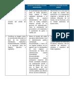 Actividad 2 M1.docx