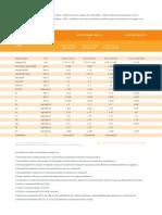 Comparativa_Norma_DIN_Plus.pdf