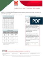 Dws Info 316 Stainless Steel Slickline