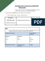 Le Manuel de Procédures de SUD FRACLIM (CD)