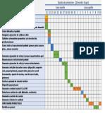 Grafic Proiectare POD