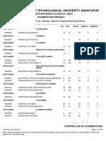 III-I R09 DEC 2014 RESULT.pdf