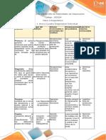 Anexo Cuadro Diagnostico Individual paso 2 diagnostico.docx
