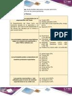 Matematica Financiera Paso 3