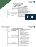 Cartel de Competencias y Capacidades Computo 2019