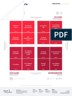 Innovation Matrix2019.pdf