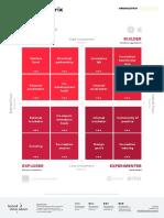 Innovation Matrix2019.pdf