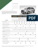 Chevrolet Sail Tabla de Mantenimientos