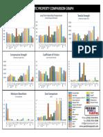 PropertyComparisonChart.pdf