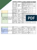 Plan de Accion Area de CE PME 2017