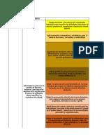 Mapa de Competencias 2 (1)