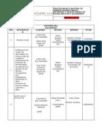 06-(JB)Procedimiento de Encofrado y Desencofrado de Placas macizas y Aligeradas (1).docx