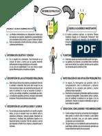 organizador grafico.pdf