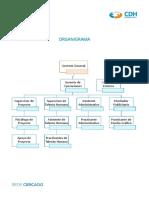 ORGANIGRAMA CDH