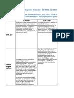 SEMANA 1 EVALUACION FORO de Las Teorías Del Aprendizaje Estudiadas en La Guía Didáctica
