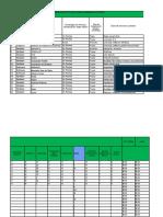 Requerimientos Empresa Software