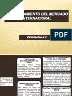 Actividad Nº 1 Evidencia 2 Comportamiento Del Mercado Internacional