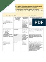 edu 512 fieldwork 2