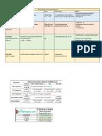 Medicamentos-en-hiperlipidemias (2).pdf