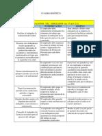 338830391-CUADRO-SINOPTICO-Legislacion-Laboral-Codigo-Sustantivo-Del-Trabajo.docx
