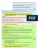 ACTIVIDADES Gestión de Procesos de Diseño y Desarrollo de Programas Educativos en Línea