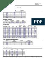 Cercha - RISA-2D Educational Report Data