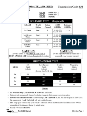 [SCHEMATICS_4CA]  A604-A606-42RLE.pdf | Transmission (Mechanics) | Wheeled Vehicles | A606 42le Transmission Wiring Diagram |  | Scribd