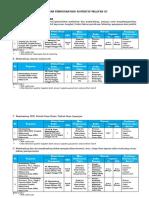 Panduan-Pengisian-Laporan-BKD-LLDIKTI-Wilayah.pdf