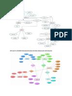 Modelo Relacional de La Base de Datos Del Proyecto de Formación