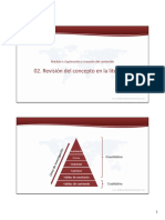 02. Revisión del concepto en la literatura.pdf