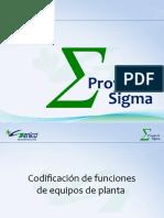 SAP PM. Codificación de Funciones de Equipos de Planta (Charla).