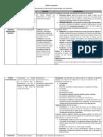 Tejidos Vegetales Resumen.docx