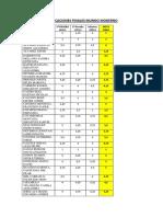 CALIFICACIONESFINALESMUNDOMODERNO.pdf