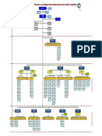 Organigrama 1 TICS.pdf