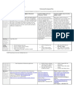 albrent  wk 12-professional development plan