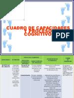 cuadro de capacidades y procesos cognitivos.ppt