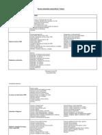 red-contenidos-3basico.pdf