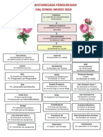 carta organisasi 2019 (1).docx