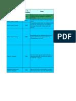 fORMATO-REVISION BIBLIOGRAFICA(1)(1).xls