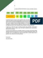 ACTIVIDADES EVALUATIVAS.pdf