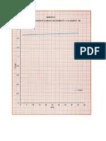 graficos de lab 3.docx
